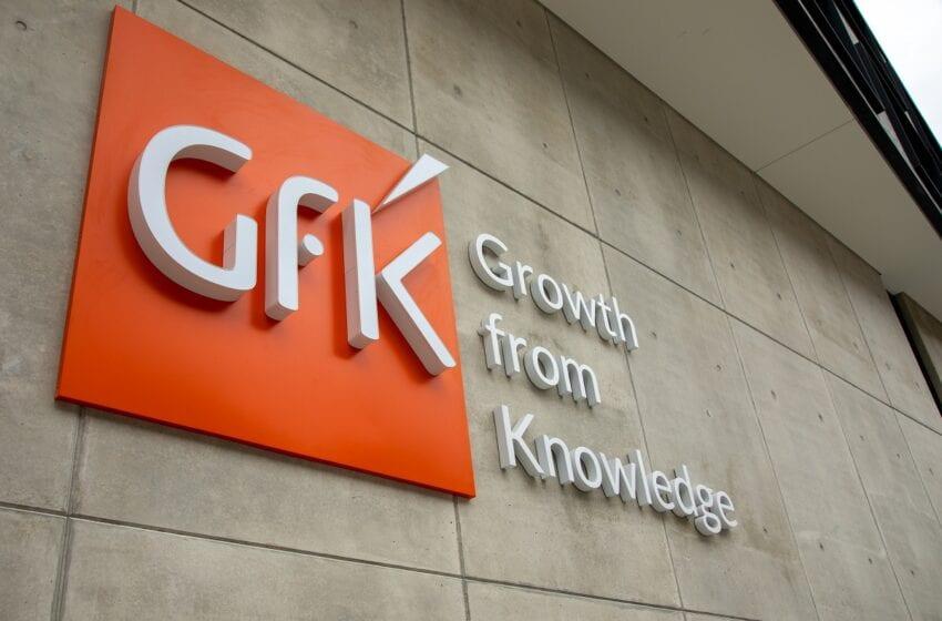 gfknewron 2.0: nuove funzionalità per incrementare i ricavi e conquistare market share