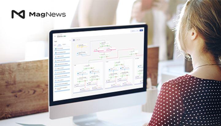 Marketing Automation: previsto per il 27 aprile l'evento targato MagNews